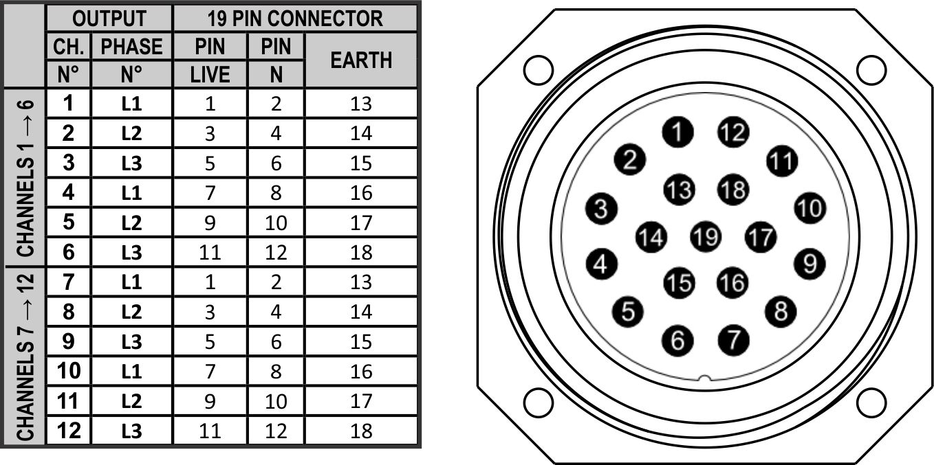 pd 63sh_19pin_socapex_1 briteq pd 63sh fra bel socapex wiring diagram at crackthecode.co